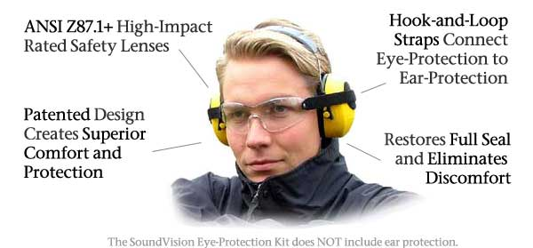 Introducing SoundVision Eye Protection